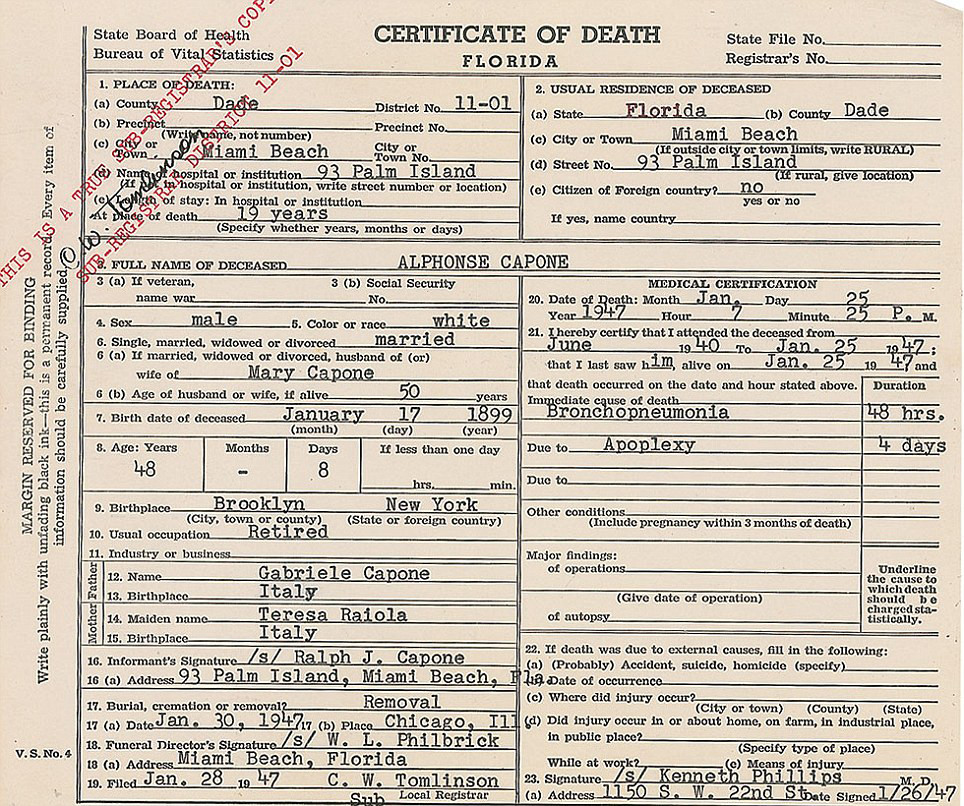 Death certificate of Al Capone - practicalities after a death